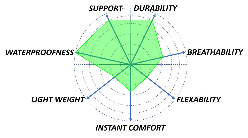 Glockner Design Attributes