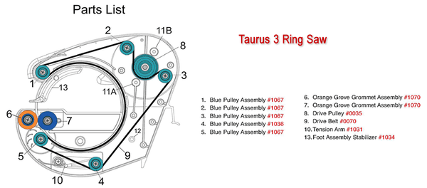 Taurus Saw Blue Pulleys