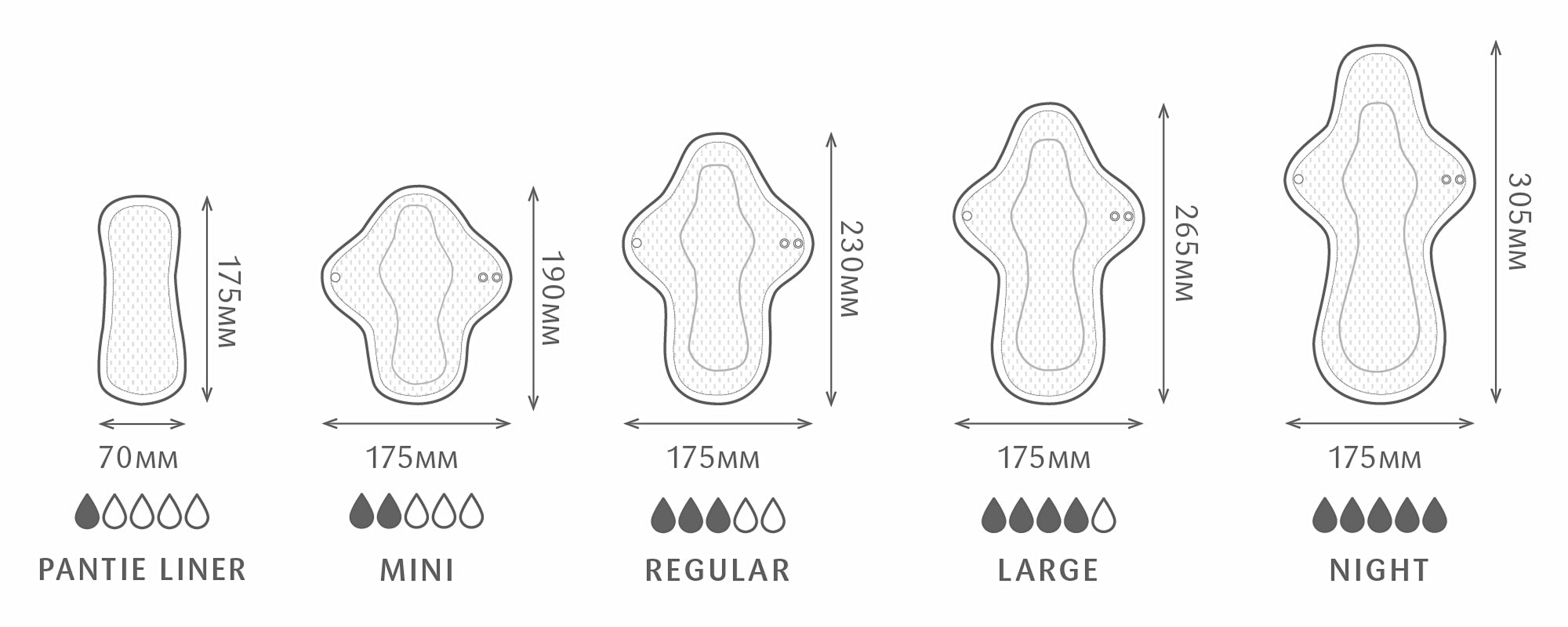 JuJu Cloth Pad Sizes