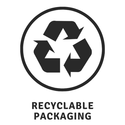 Recylable Packaging