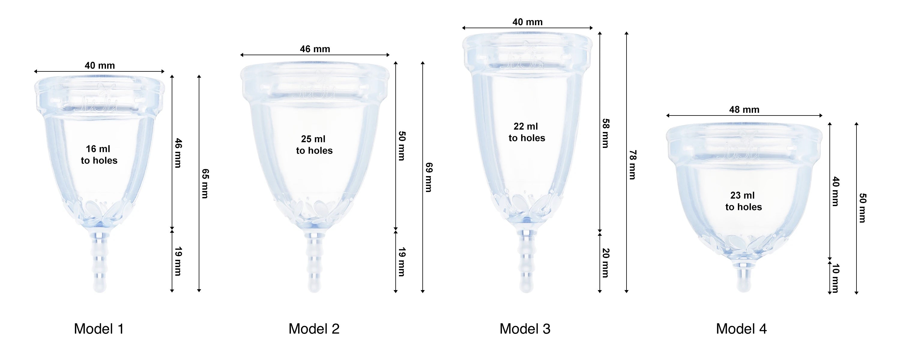 JuJu Menstrual Cup Sizes