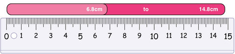 Variations in Vagina Length