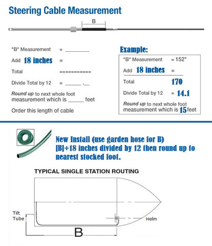 Boat steering cable measuring guide