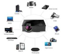 Wifi Wireless Video projector  full HD 1080P LED Video Home Projector Home  Theater