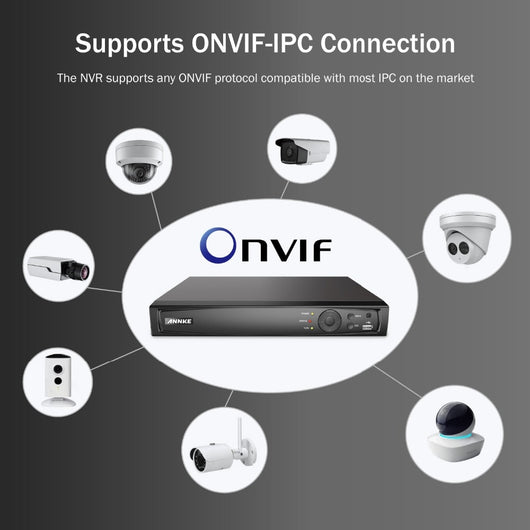 ANNKE 8CH 6MP POE NVR Security System With 8pcs 4mm 4MP Weatherproof I