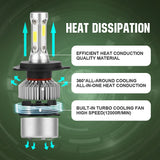 CROSSLEOPARD LED Car Headlight 10000LM/Set with 3 Sides Light H1 H3 H4 H7 H11 H13 H27 9004 HB3 9006 HB4 9007 HB5 Cree Lamps Bulb