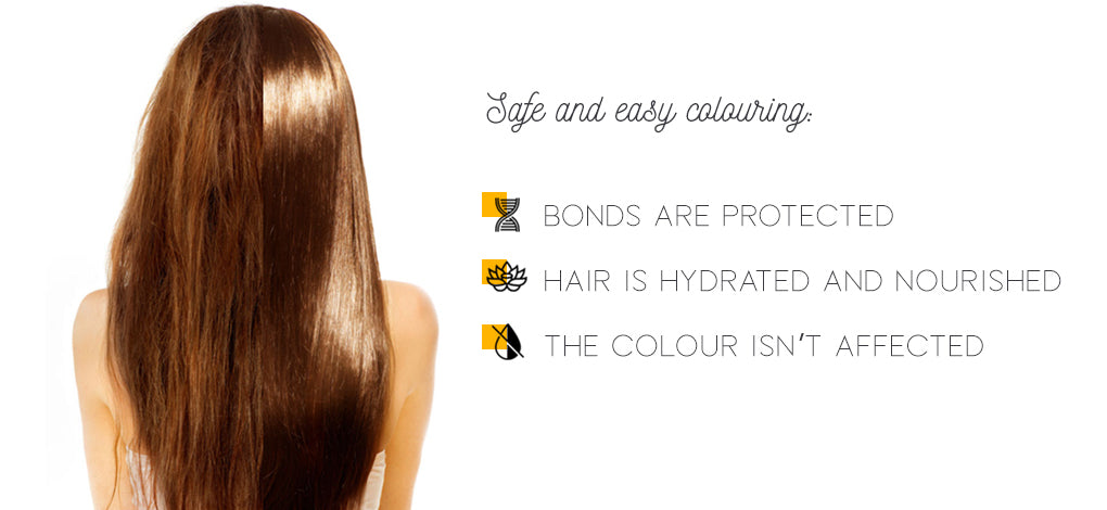 Add-plex treatment for safe hair colouring