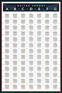 Guitar Chords Poster 24 x 36in - zingydecor