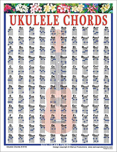 Walrus Productions Ukulele Chord Mini Chart - zingydecor