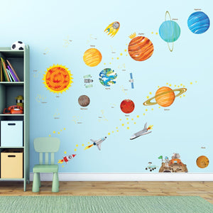 Decowall DA-1501 The Solar System Peel and Stick Nursery Kids Wall Decals Stickers (Large) - zingydecor