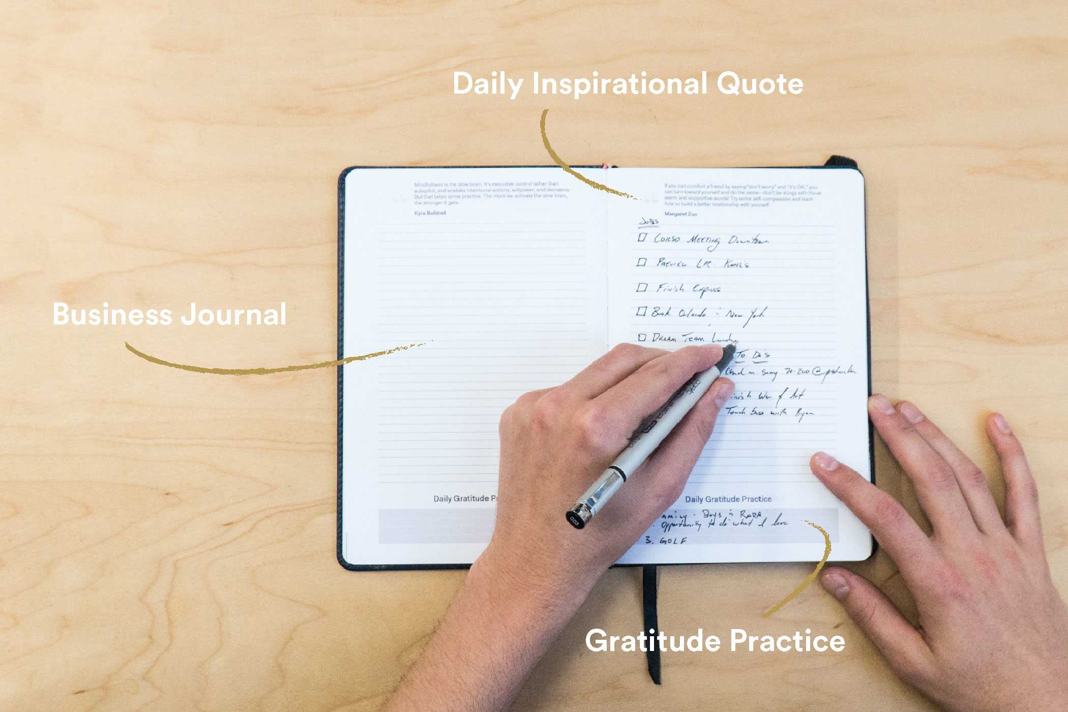 The Mindful Notebook By Corso
