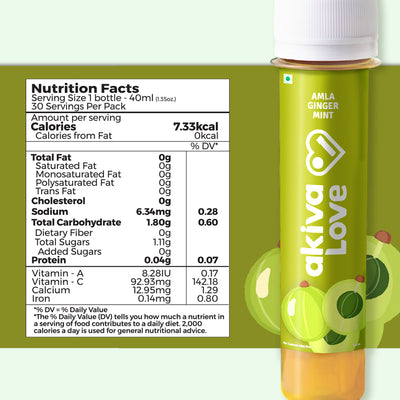 Amla Ginger Mint Vitamin C Shots s
