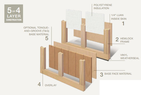 wood garage door construction