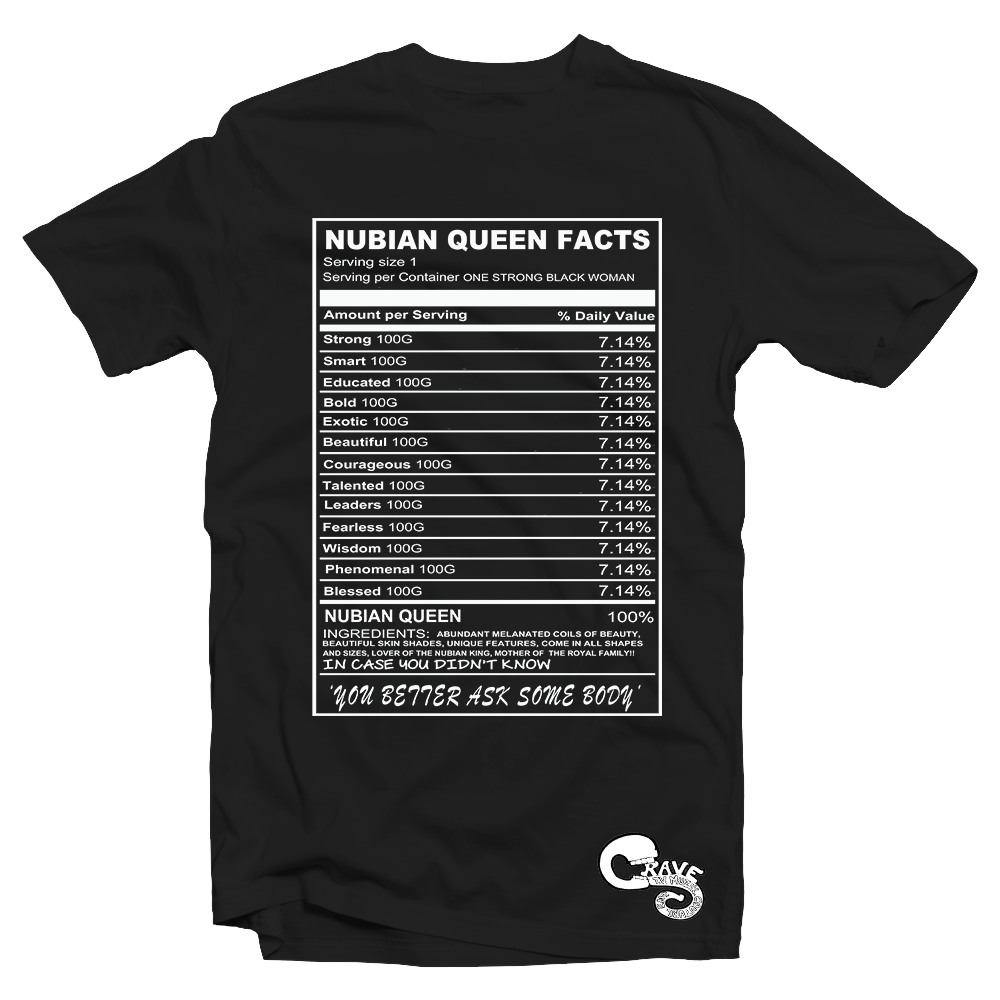 NUBIAN QUEEN FACTS