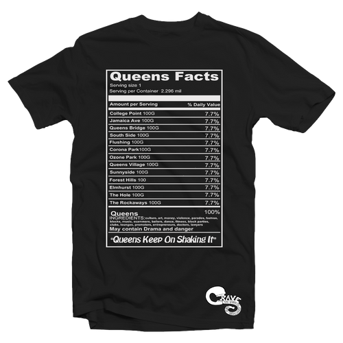 QUEENS FACTS