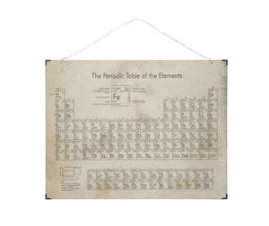 Periodic Table of Elements Decor