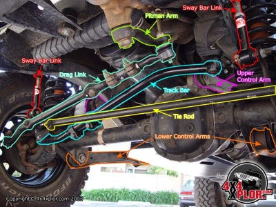 Blog Death Wobble Alignment X on 2001 Dodge Grand Caravan Suspension Diagram