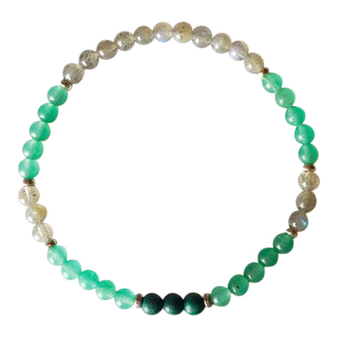 Healing Wounds from an Emotional Past - Malachite, Green Aventurine & Labradorite Sterling Silver Bracelet