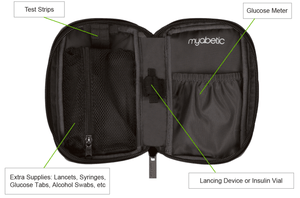 Diabetes HQ - Myabetic - James Diabetes Compact Meter Case - Black Leatherette