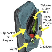 Diabetes HQ - Diabetes Headquarters - HQ - Insulated Diabetes Sling Backpack - Storm