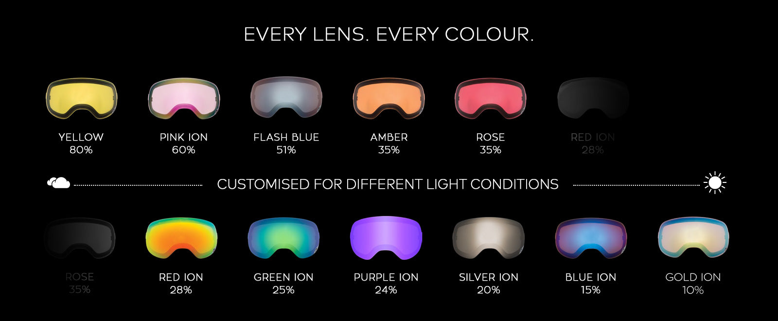 a7a5f08d7e4 Lumalens is a colour optimized lens technology offering ultra  high-definition optics across the entire spectrum of light conditions.