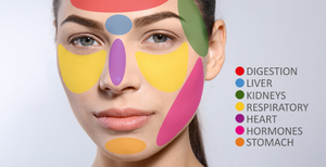 Acne Face Map: Find the Reasons for Your Breakouts