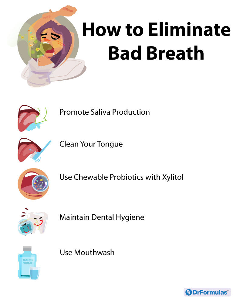 Probiotics For Bad Breath: Can they Cure Bad Breath?