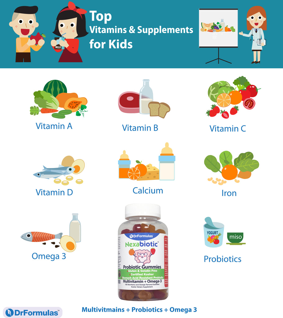 Multivitamins and Probiotics for Kids