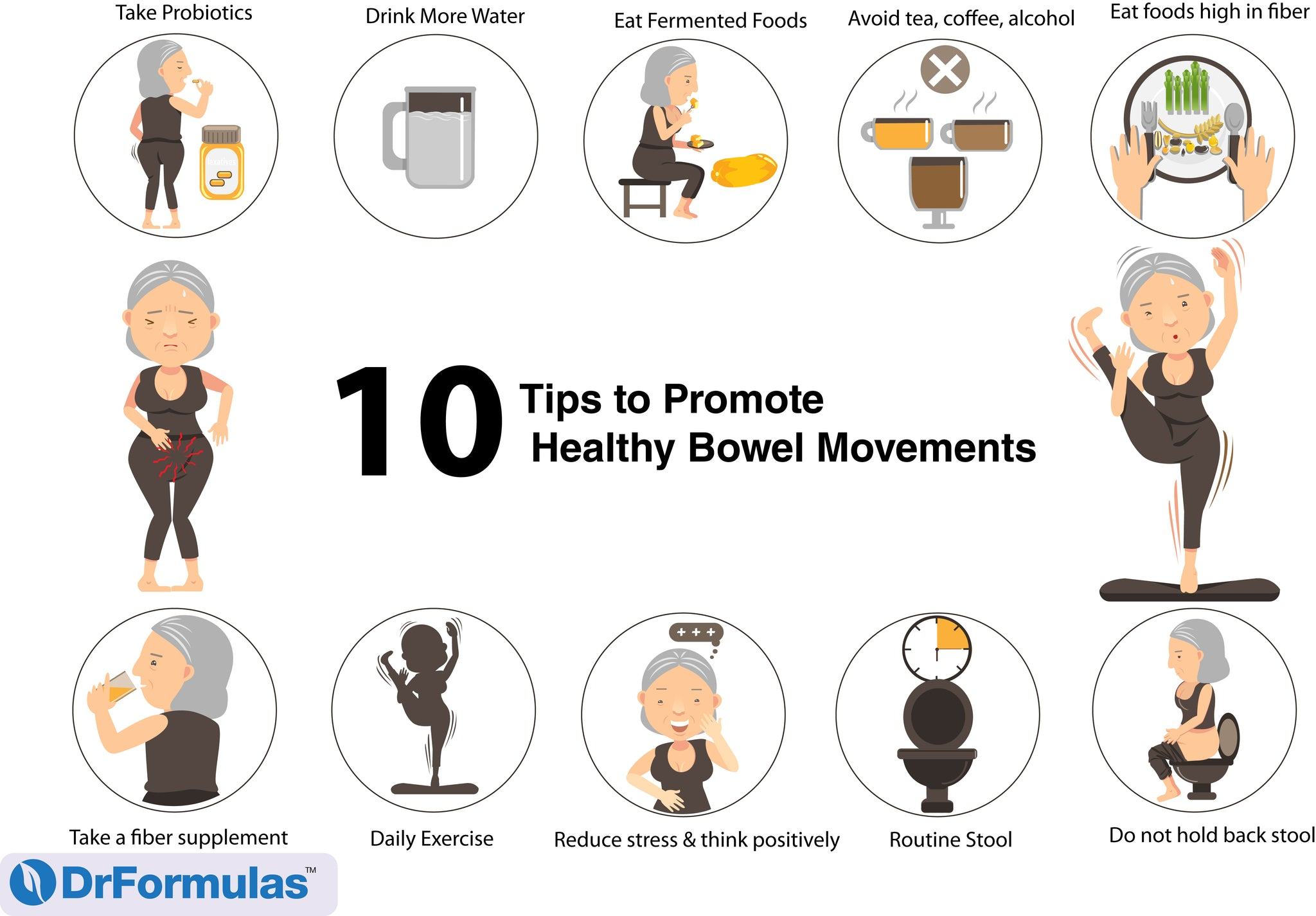 how to help your bowel movement