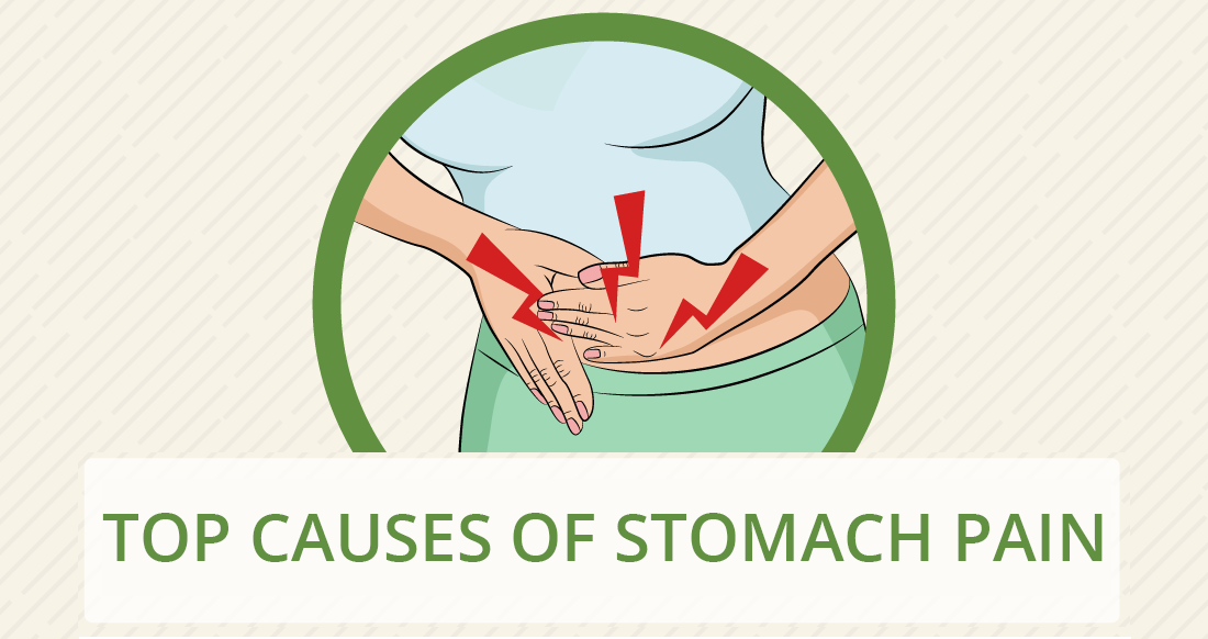 top 12 causes of stomach pain