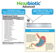 Nexabiotic® Advanced - Dr. formulated Best Probiotics for Women and Men with Prebiotics