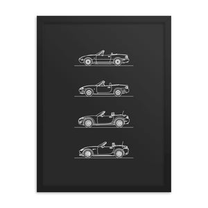 Mazda MX-5 Evolution Poster