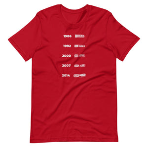BMW M3 Face Evolution T-shirt Red - Artlines Design