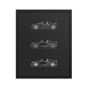Lotus Elise Evolution Poster