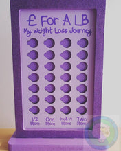 Customiseable £1 for 1LB Weight Loss Coin Reward Chart