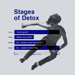 Prep U Natural Deodorant Stages of Detox