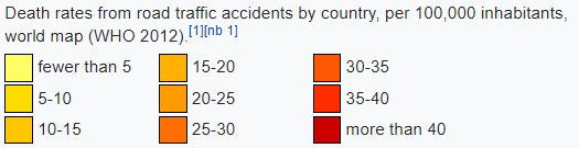Incredible India - accidents in India