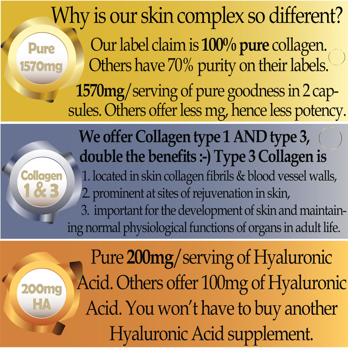 Hydrolyzed Marine Collagen Type 1&3 & Hyaluronic Acid with Vitamins C, E, B2, Copper, Zinc & Iodine