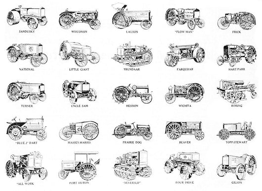 Historic tractor illustrations with labels Wall Mural