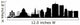 brussels city skyline vector Wall Decal