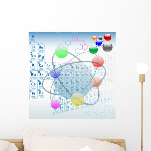 Atomic elements periodic table chemistry design Wall Mural