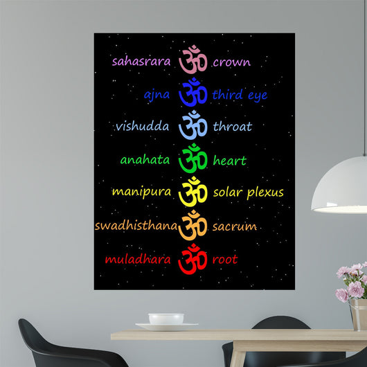 Colored Om Aum Chakra Wall Decal