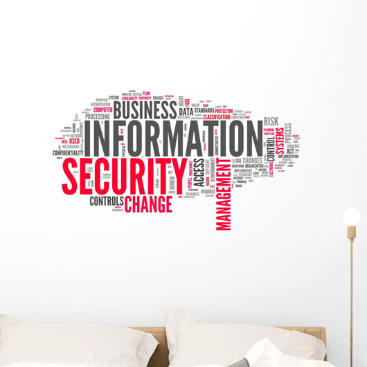 Word Cloud Information Security Wall Decal