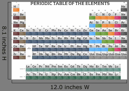 Periodic Table Elements Wall Mural