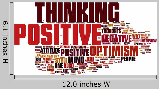 Positive thinking Wall Decal