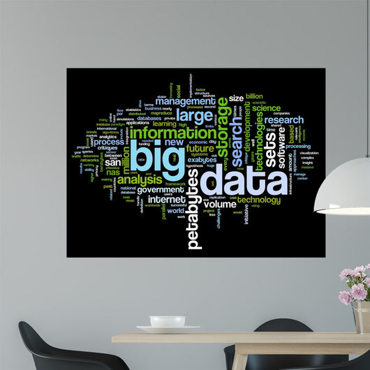 Big data concept in word cloud Wall Mural