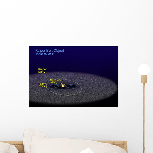 Orbit Binary Kuiper Belt Wall Decal