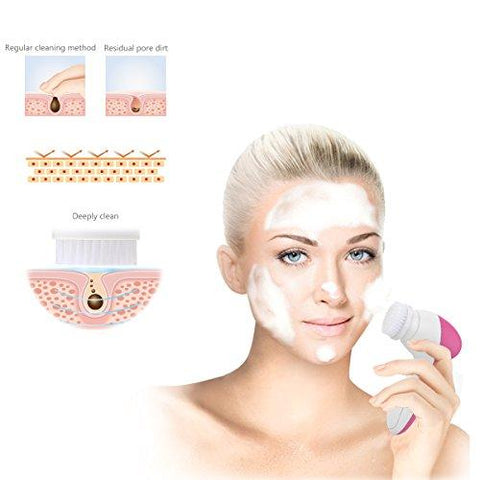PIXNOR P2017 Waterproof Facial Cleansing Brush and Massager with 7 Brush Heads for Removing Blackhead, Exfoliating and Massaging (Classic Rosy)