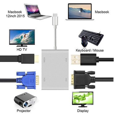 Type C to HDMI Adapter,Weton USB C 3.1 to HDMI VGA DVI USB 3.0 Multi Video HUB Converter,Plug and Play,Multi Monitors Adapter for MacBook/Chromebook Pixel to HDTV/Monitors/Projector