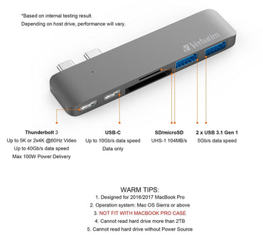 Verbatim Aluminum Thunderbolt 3 USB Type-C Hub Adapter Dongle for 2016/2017 MacBook Pro 13''and 15'' Most Compact,Fastest 40Gbs TB3,Pass-Through Charging,microSD/SD Card Reader,2 x USB 3.1(Space Grey)